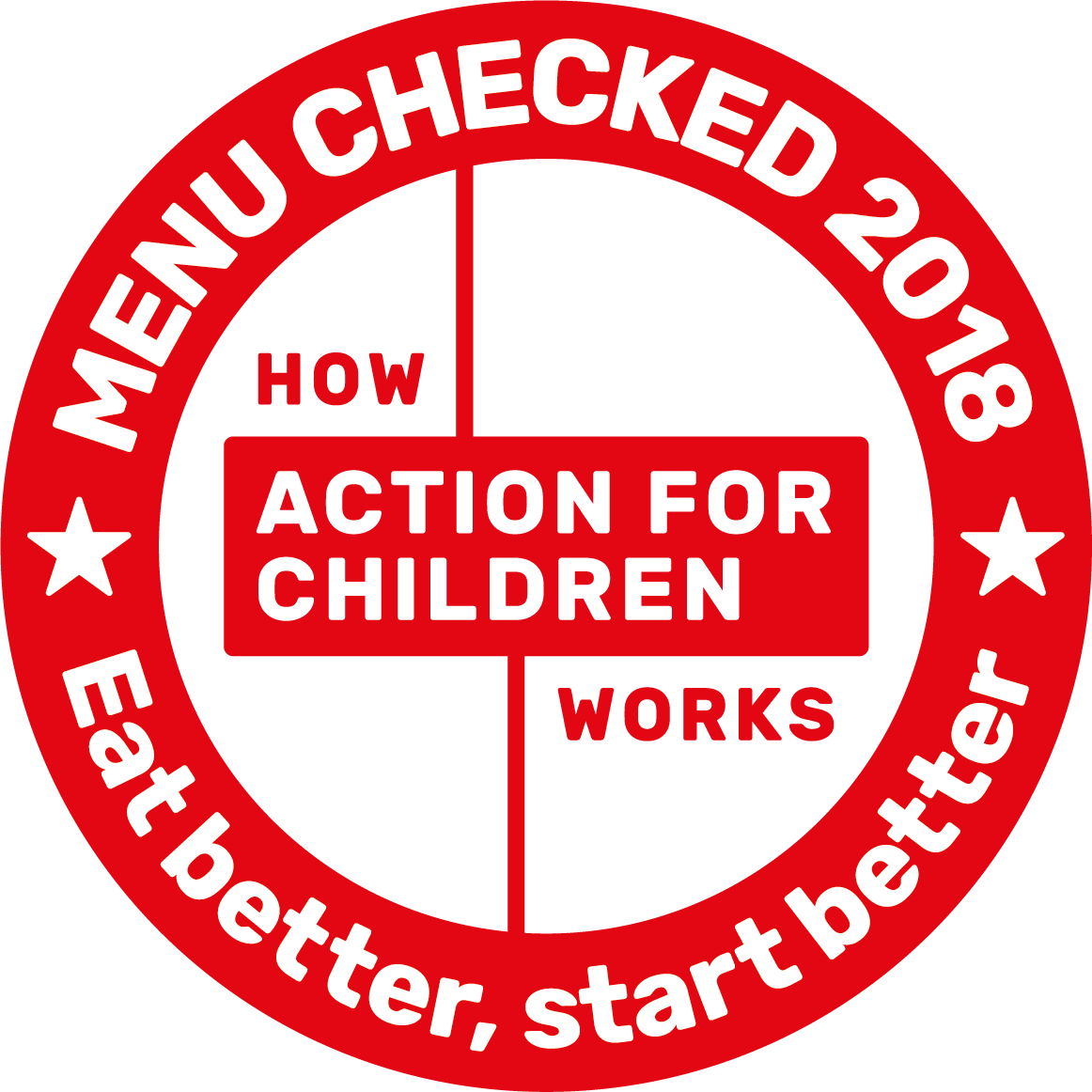 Menu Checking Accreditation Mark 2018